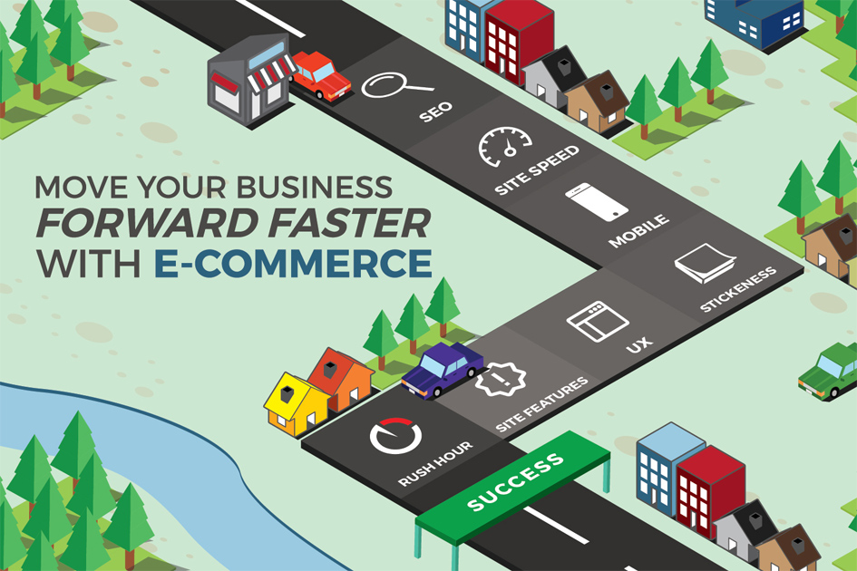 Move your business forward faster with E-commerce